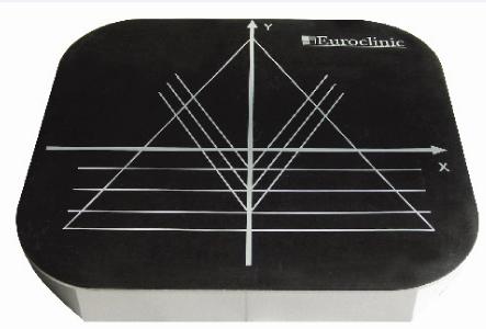 ED800 Statik Sensograf